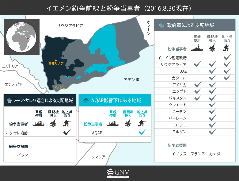 "<a href=""https://en.wikipedia.org/wiki/File:Yemeni_Civil_War.svg"" target=""_blank"">紛争前線データの出典</a>"