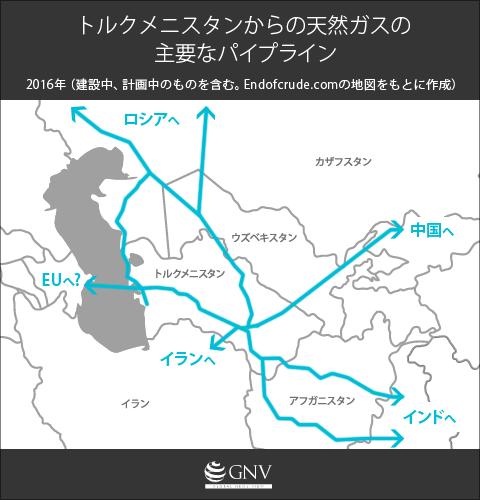 トルクメニスタンからの天然ガスの主要なパイプライン