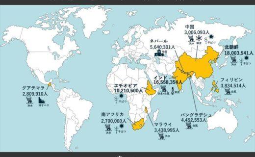 災害による被災人口が多かった国 上位10か国(2015年)