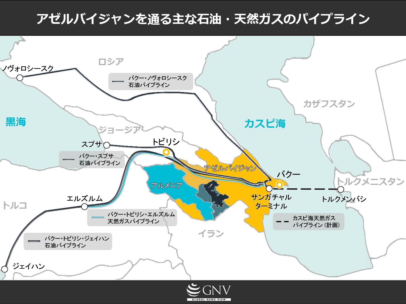 アゼルバイジャンを通る石油・天然ガスのパイプライン