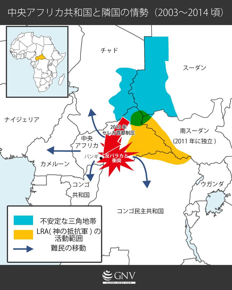 中央アフリカ共和国と隣国の情勢