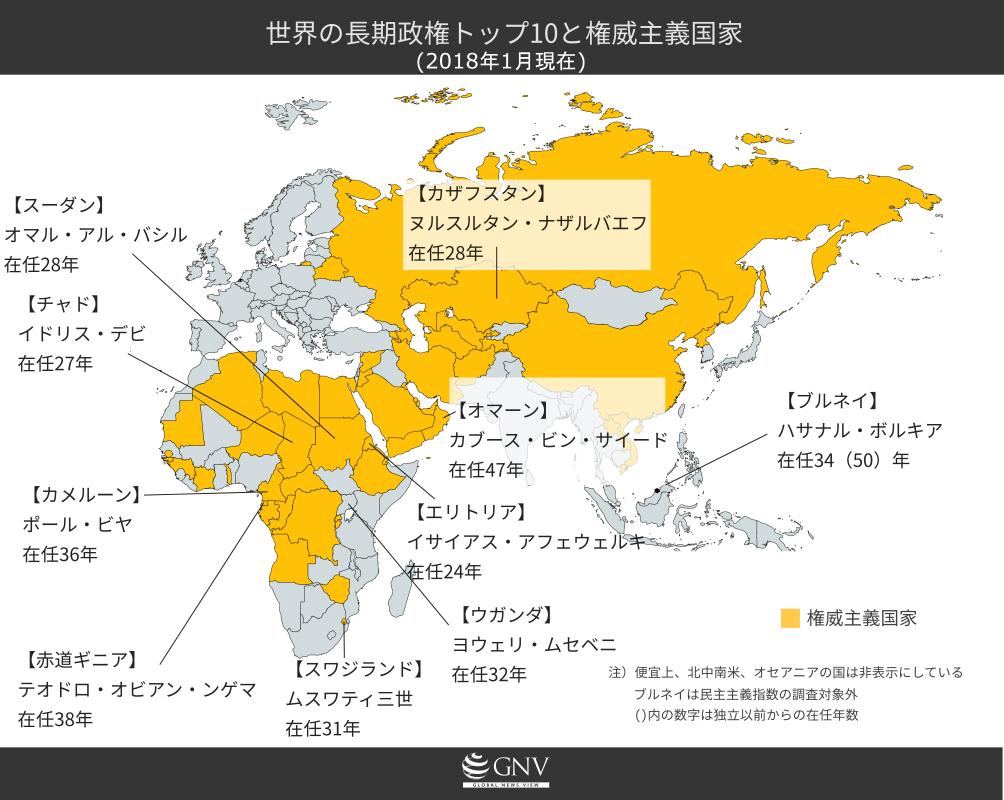 世界の長期政権トップ10と権威主義国家